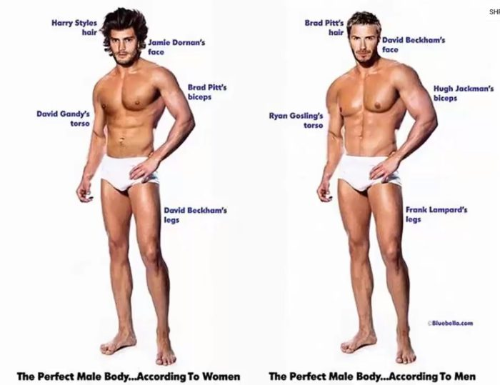 most attractive male bodies